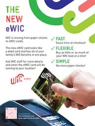 eWIC-Poster (1)